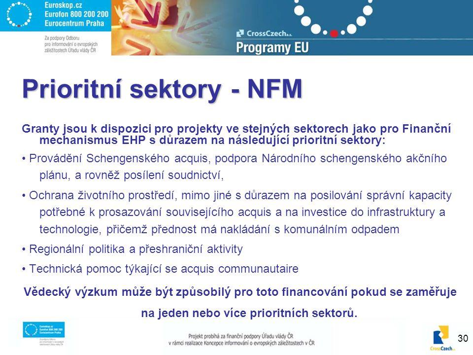 30 Prioritní sektory - NFM Granty jsou k dispozici pro projekty ve stejných sektorech jako pro Finanční mechanismus EHP s důrazem na následující prior