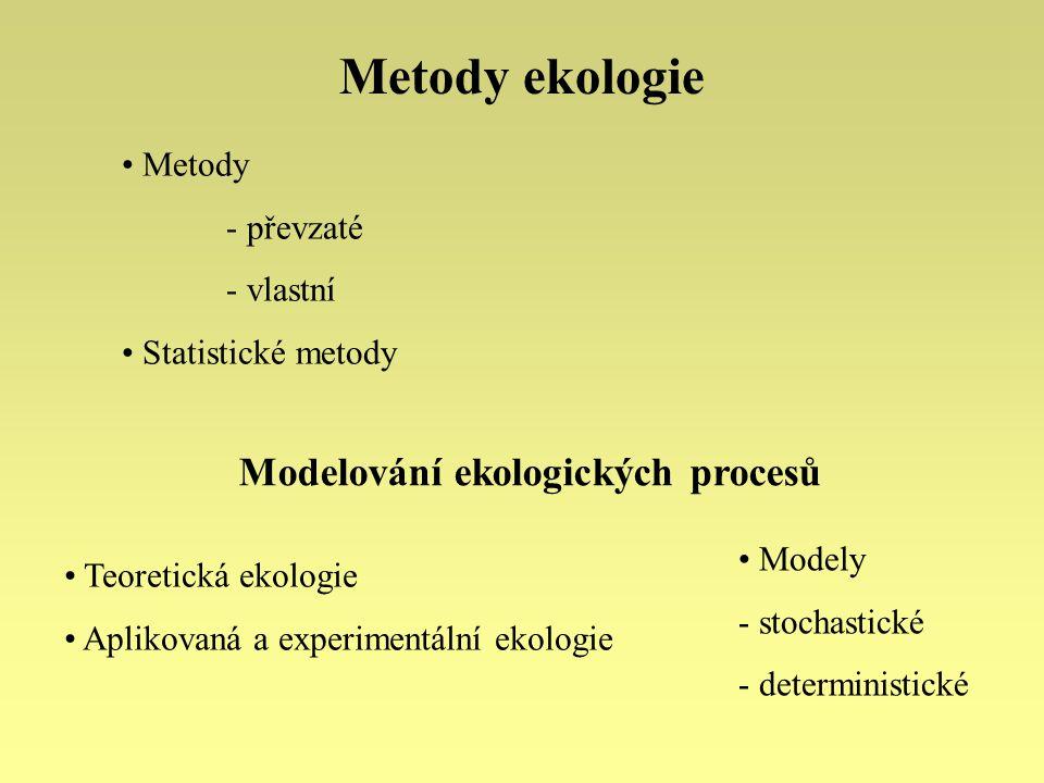 Jedinec Populace Společenstvo Biom Biosféra + monotop + demotop + ekotop × biotop + bioregion + zemský povrch = monocén = democén = ekosystém = zemský (globální) ekosystém Které úrovně organizace živé hmoty studuje ekologie ?