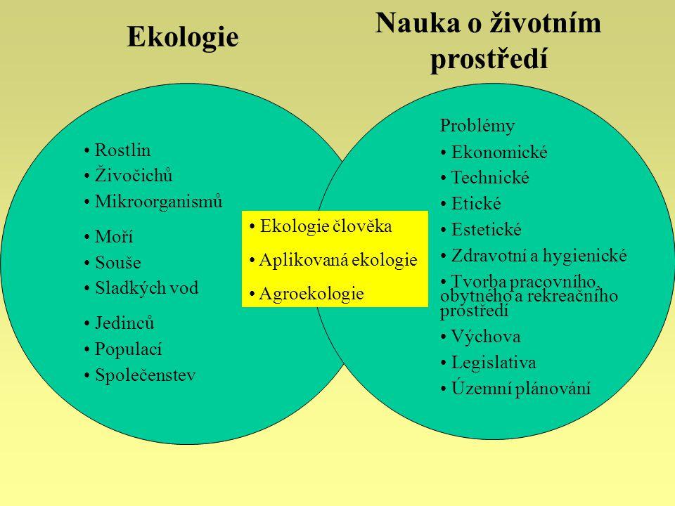 Zaměření ekologie Vlivy prostředí na organismy a obráceně Časoprostorové změny aktivity, početnosti a výskytu Vzájemné vztahy na úrovni jedinců, populací, společenstev Procesy uvnitř populací a společenstev Změny, vývoj, analýzy zpětnovazebných systémů Produkce a rozklad organické hmoty, koloběhy látek Člověk jako ekologický faktor Prognózy, vysvětlování, možnosti ovlivňování a řízení