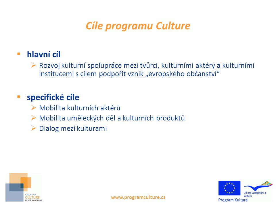 """Cíle programu Culture  hlavní cíl  Rozvoj kulturní spolupráce mezi tvůrci, kulturními aktéry a kulturními institucemi s cílem podpořit vznik """"evropského občanství  specifické cíle  Mobilita kulturních aktérů  Mobilita uměleckých děl a kulturních produktů  Dialog mezi kulturami www.programculture.cz Motto EU: Jednota v rozmanitosti"""