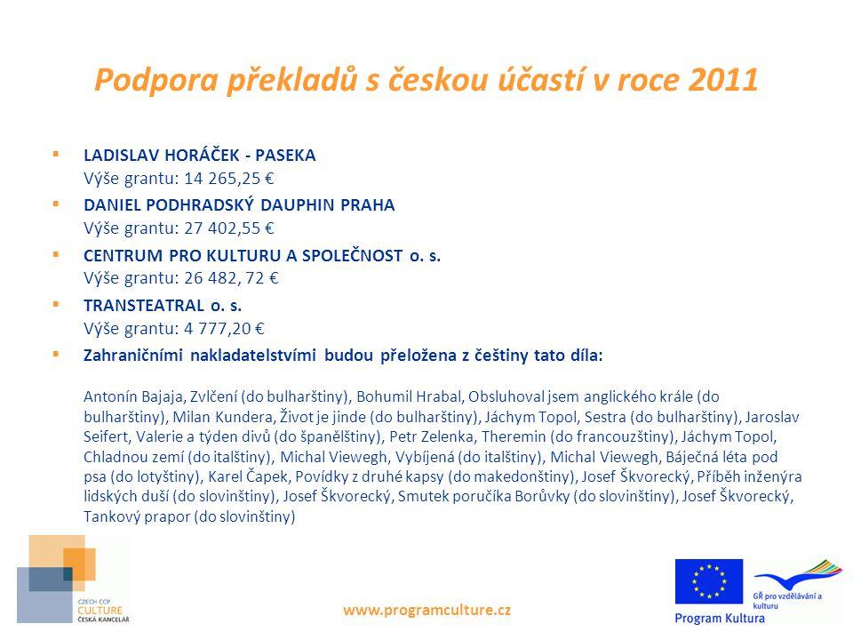 Podpora překladů s českou účastí v roce 2011  LADISLAV HORÁČEK - PASEKA Výše grantu: 14 265,25 €  DANIEL PODHRADSKÝ DAUPHIN PRAHA Výše grantu: 27 402,55 €  CENTRUM PRO KULTURU A SPOLEČNOST o.