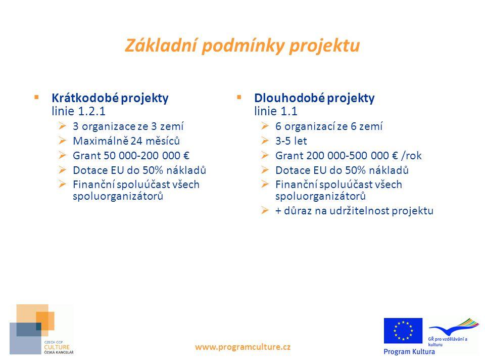 Základní podmínky projektu  Krátkodobé projekty linie 1.2.1  3 organizace ze 3 zemí  Maximálně 24 měsíců  Grant 50 000-200 000 €  Dotace EU do 50% nákladů  Finanční spoluúčast všech spoluorganizátorů  Dlouhodobé projekty linie 1.1  6 organizací ze 6 zemí  3-5 let  Grant 200 000-500 000 € /rok  Dotace EU do 50% nákladů  Finanční spoluúčast všech spoluorganizátorů  + důraz na udržitelnost projektu www.programculture.cz