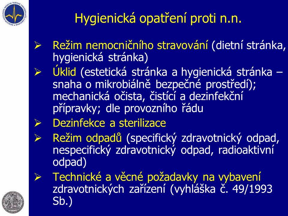 Hygienická opatření proti n.n.  Režim nemocničního stravování (dietní stránka, hygienická stránka)  Úklid (estetická stránka a hygienická stránka –