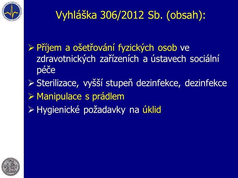 Vyhláška 306/2012 Sb. (obsah):  Příjem a ošetřování fyzických osob ve zdravotnických zařízeních a ústavech sociální péče  Sterilizace, vyšší stupeň