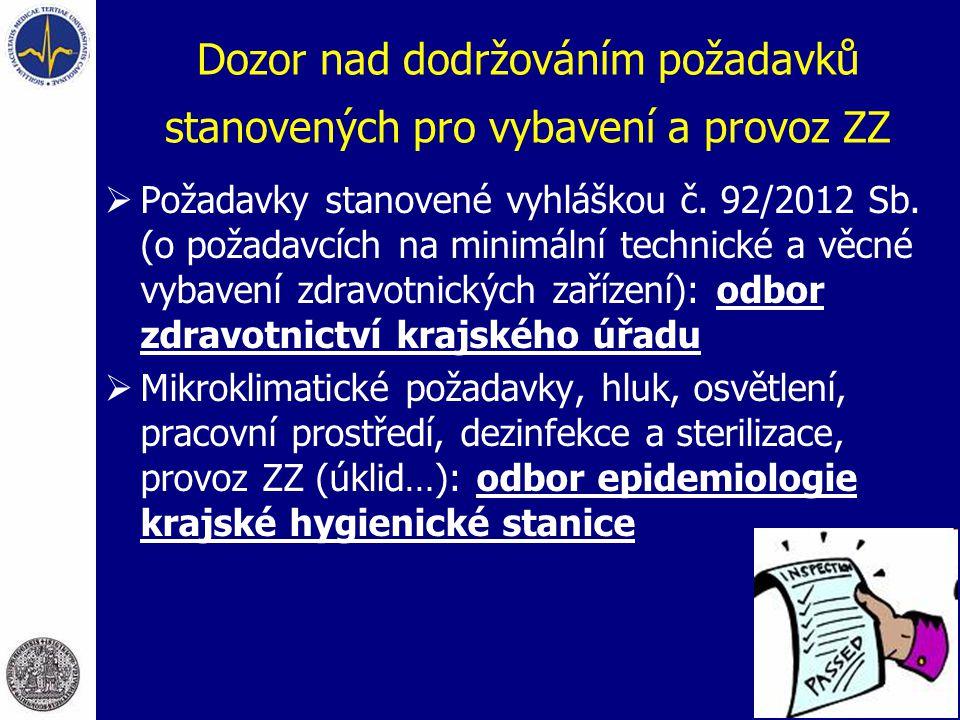 Dozor nad dodržováním požadavků stanovených pro vybavení a provoz ZZ  Požadavky stanovené vyhláškou č. 92/2012 Sb. (o požadavcích na minimální techni