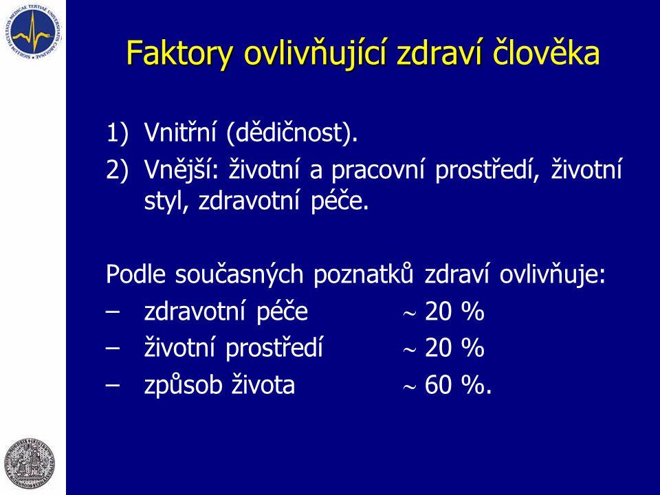 Oxidy dusíku  NO a NO 2 (zdroj: spalování plynu): při koncentraci NO 2 nad 4 mg/m 3 alterace plicních funkcí, ale u astmatiků změny plicních funkcí již při koncentraci okolo 0,2 mg/m 3  U dětí z rodin, které používaly plynové spotřebiče, nalezena vyšší frekvence respiračních symptomů a onemocnění než u ostatních dětí  Při intenzivní expozici až pálení a suchost sliznic, dráždění ke kašli, dušnost  Syndrom nemocných budov.