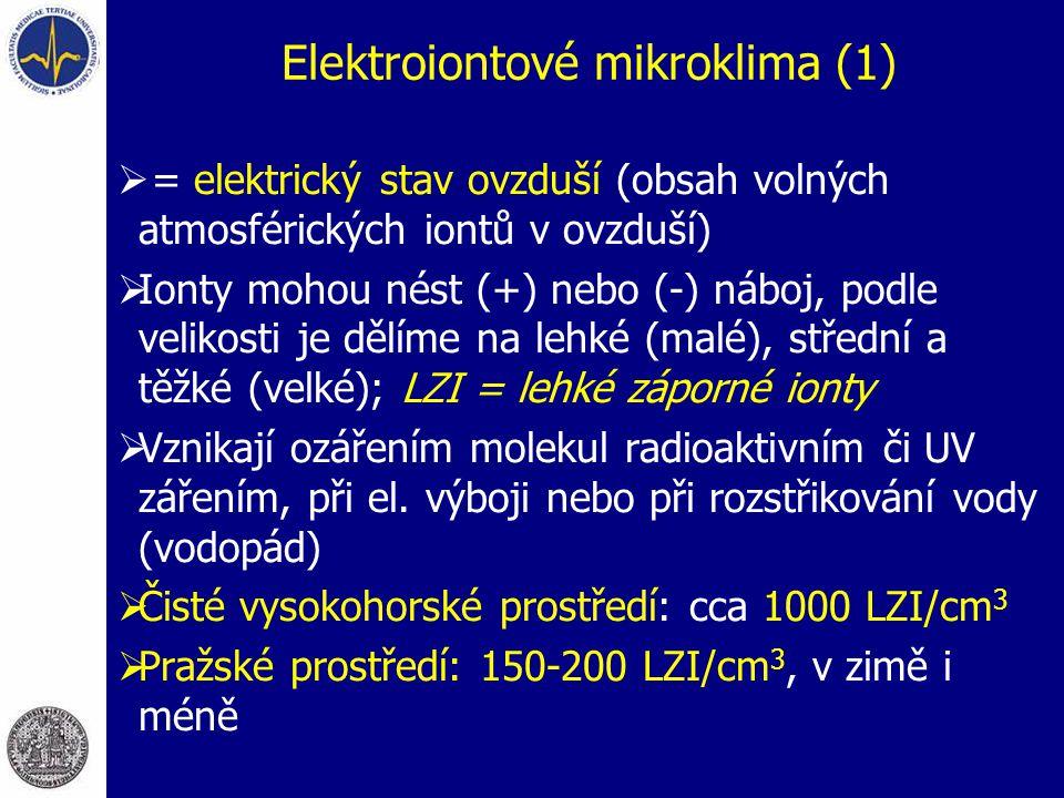 Elektroiontové mikroklima (1)  = elektrický stav ovzduší (obsah volných atmosférických iontů v ovzduší)  Ionty mohou nést (+) nebo (-) náboj, podle