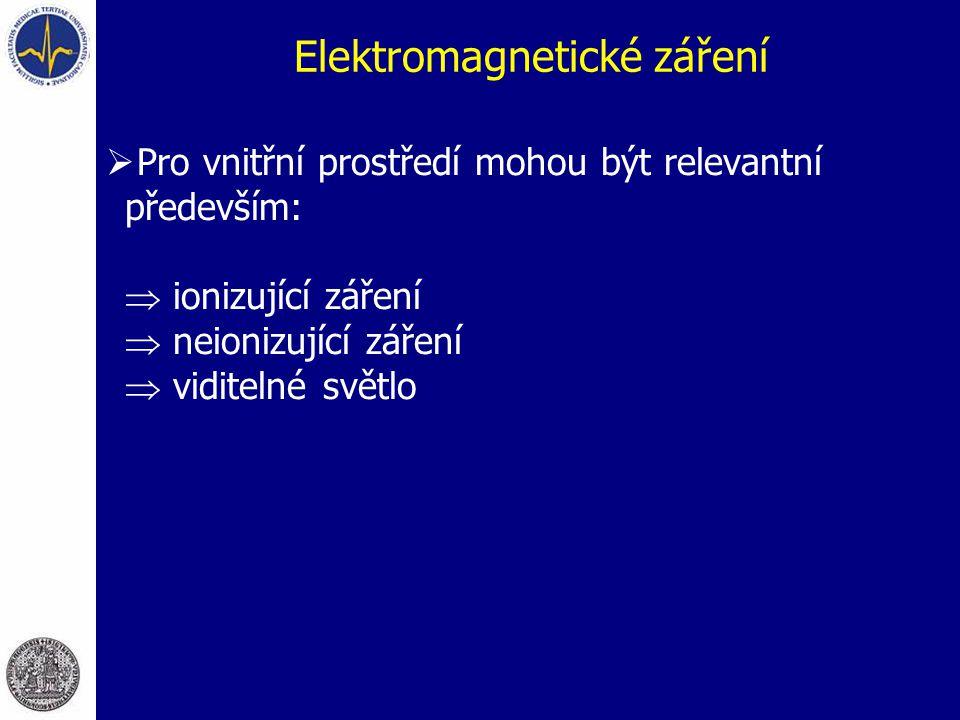 Elektromagnetické záření  Pro vnitřní prostředí mohou být relevantní především:  ionizující záření  neionizující záření  viditelné světlo