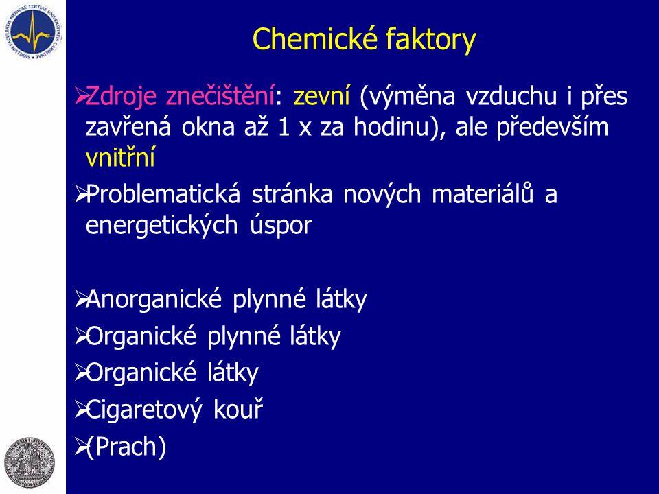 Chemické faktory  Zdroje znečištění: zevní (výměna vzduchu i přes zavřená okna až 1 x za hodinu), ale především vnitřní  Problematická stránka novýc