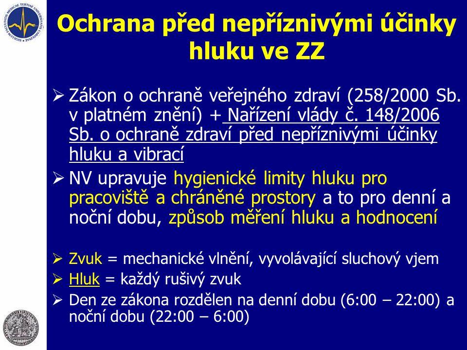  Zákon o ochraně veřejného zdraví (258/2000 Sb. v platném znění) + Nařízení vlády č. 148/2006 Sb. o ochraně zdraví před nepříznivými účinky hluku a v