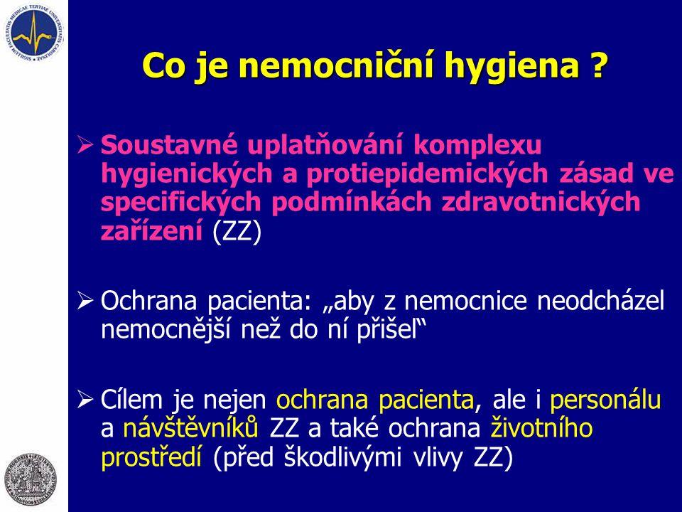 Co je nemocniční hygiena ?  Soustavné uplatňování komplexu hygienických a protiepidemických zásad ve specifických podmínkách zdravotnických zařízení