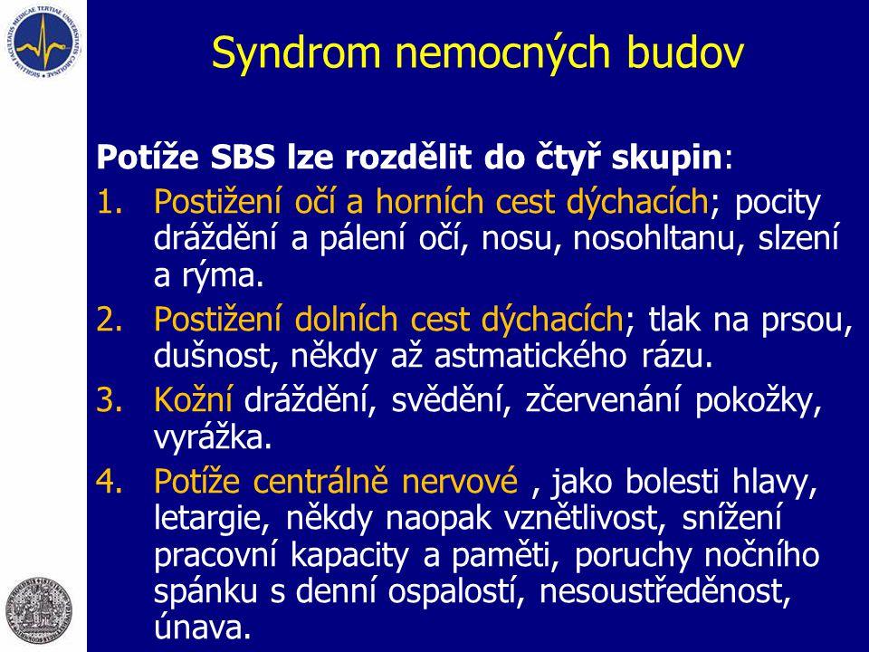 Syndrom nemocných budov Potíže SBS lze rozdělit do čtyř skupin: 1.Postižení očí a horních cest dýchacích; pocity dráždění a pálení očí, nosu, nosohlta