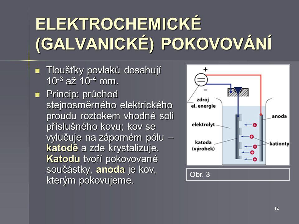 VYTVÁŘENÍ OCHRANNÝCH POVLAKŮ KOVŮ Chemické pokovování Chemické pokovování Elektrochemické (galvanické) pokovování Elektrochemické (galvanické) pokovování Pokovování v roztavených kovech Pokovování v roztavených kovech Žárové stříkání kovů Žárové stříkání kovů Smaltování Smaltování Vytváření povlaků pomocí organických nátěrů Vytváření povlaků pomocí organických nátěrů 11