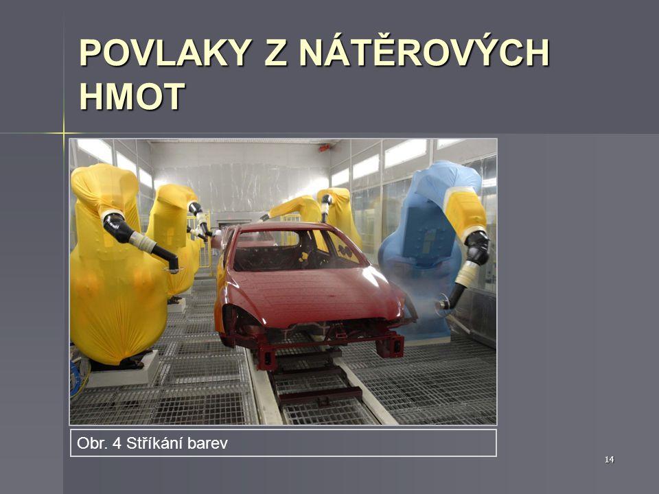 POVLAKY Z NÁTĚROVÝCH HMOT Chrání karoserii automobilu proti korozi. Chrání karoserii automobilu proti korozi. Vytváří design automobilu. Vytváří desig