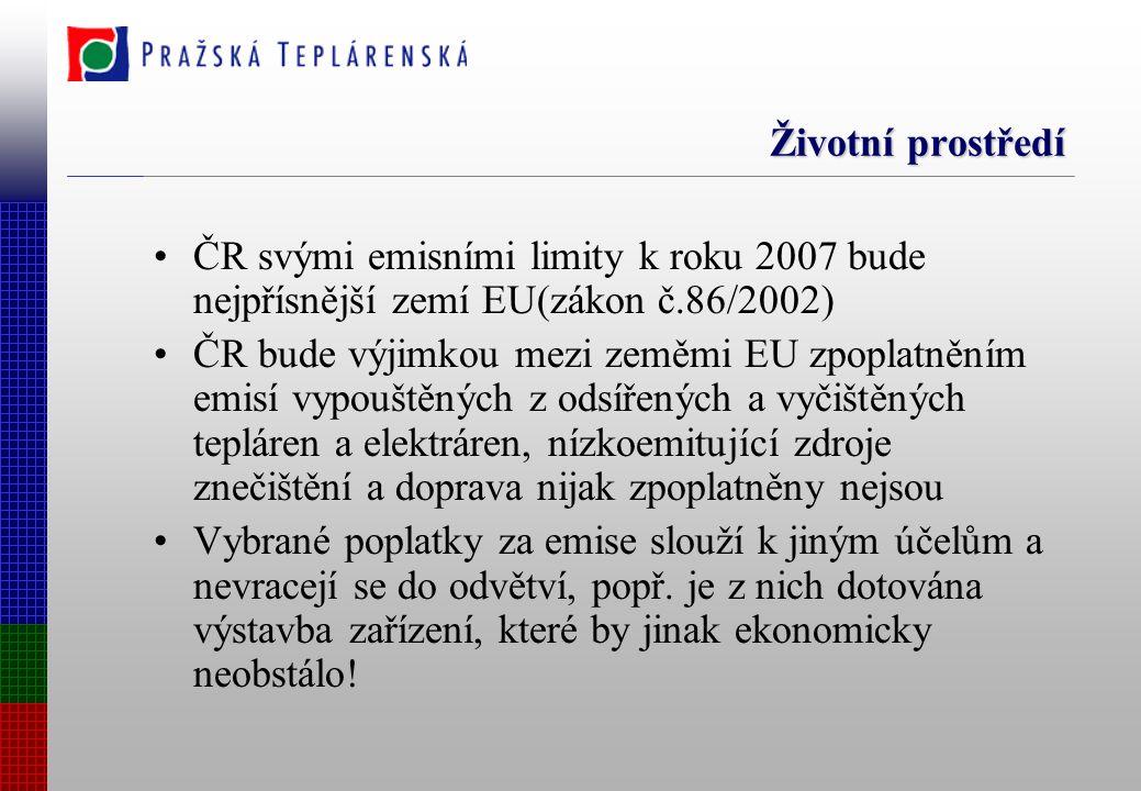 Životní prostředí ČR svými emisními limity k roku 2007 bude nejpřísnější zemí EU(zákon č.86/2002) ČR bude výjimkou mezi zeměmi EU zpoplatněním emisí vypouštěných z odsířených a vyčištěných tepláren a elektráren, nízkoemitující zdroje znečištění a doprava nijak zpoplatněny nejsou Vybrané poplatky za emise slouží k jiným účelům a nevracejí se do odvětví, popř.