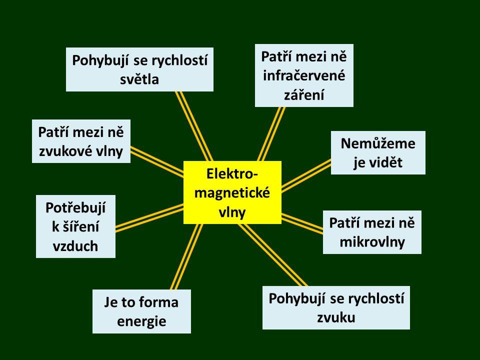 Je to forma energie Patří mezi ně mikrovlny Patří mezi ně infračervené záření Pohybují se rychlostí světla Nemůžeme je vidět Patří mezi ně zvukové vln