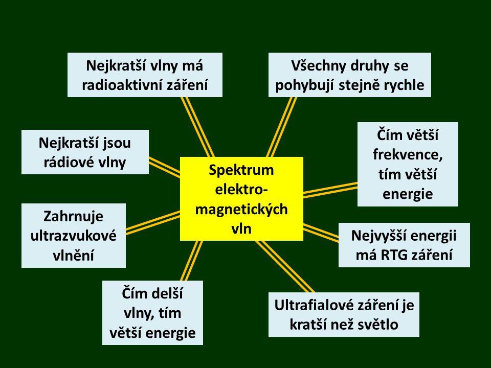 0 – 3 chyby… 4 – 6 chyb…  Více než 6 chyb…  Konec © Petr Špína 2011