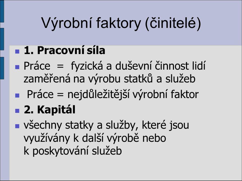 Výrobní faktory (činitelé) 1.