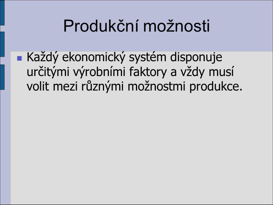 Produkční možnosti Každý ekonomický systém disponuje určitými výrobními faktory a vždy musí volit mezi různými možnostmi produkce.