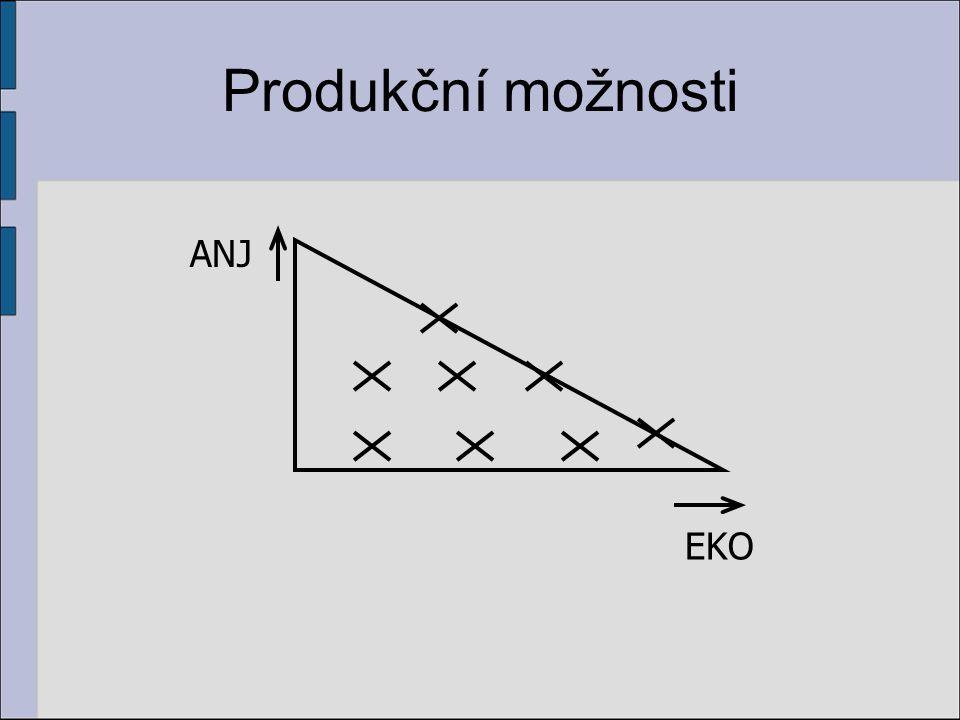 Produkční možnosti ANJ EKO