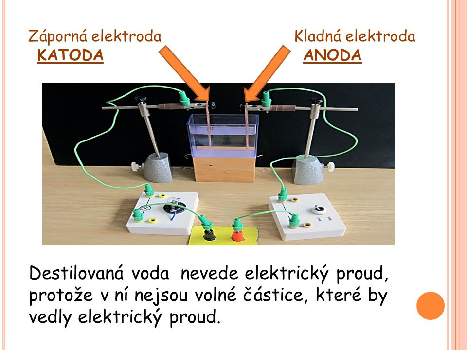 Kladná elektroda ANODA Záporná elektroda KATODA Destilovaná voda nevede elektrický proud, protože v ní nejsou volné částice, které by vedly elektrický proud.