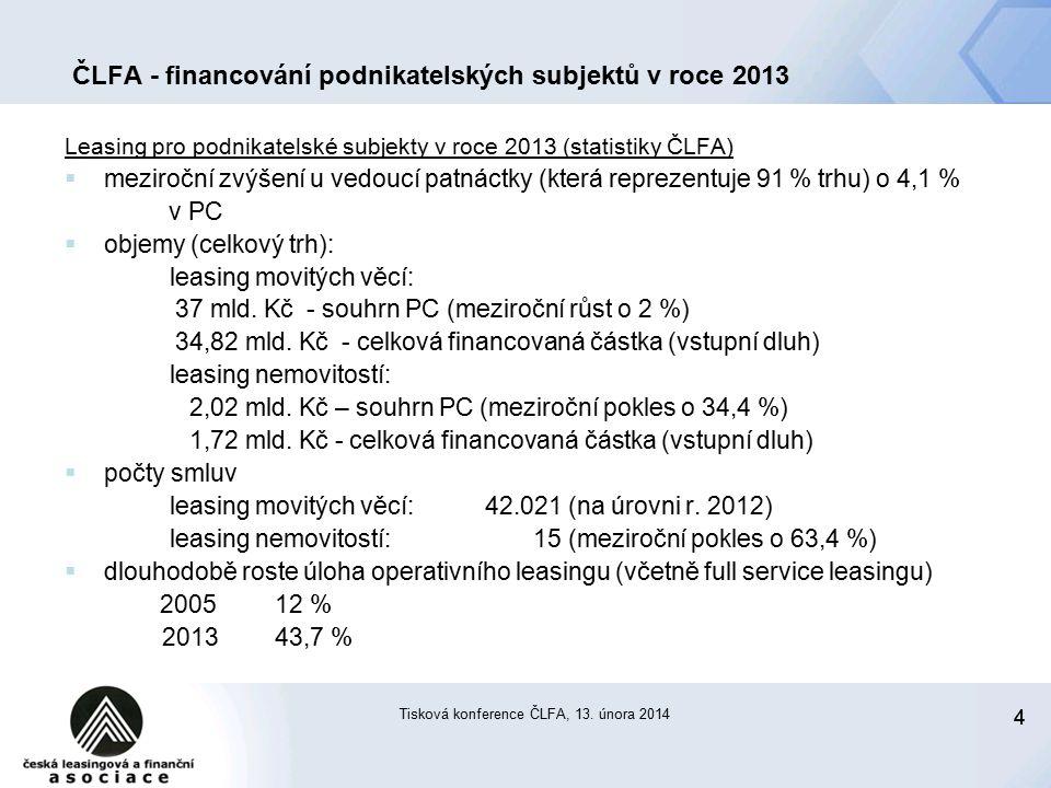 55 Tisková konference ČLFA, 13.