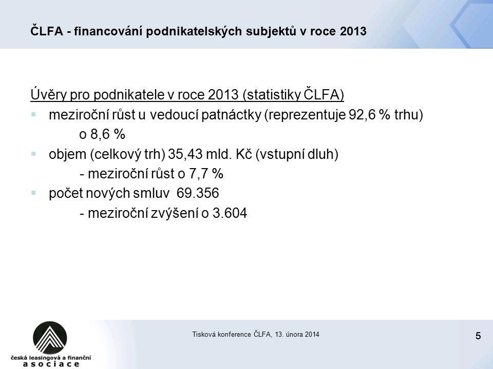 6 ČLFA - financování podnikatelských subjektů v roce 2013 Tisková konference ČLFA, 13.