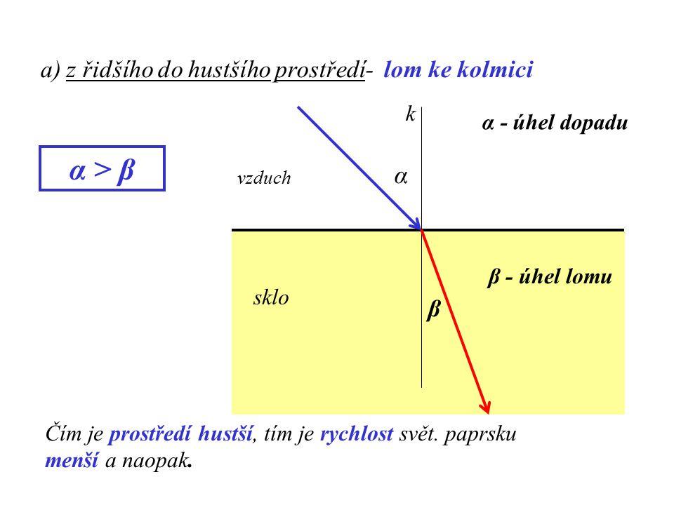 a) z řidšího do hustšího prostředí- lom ke kolmici α k β α > β Čím je prostředí hustší, tím je rychlost svět.