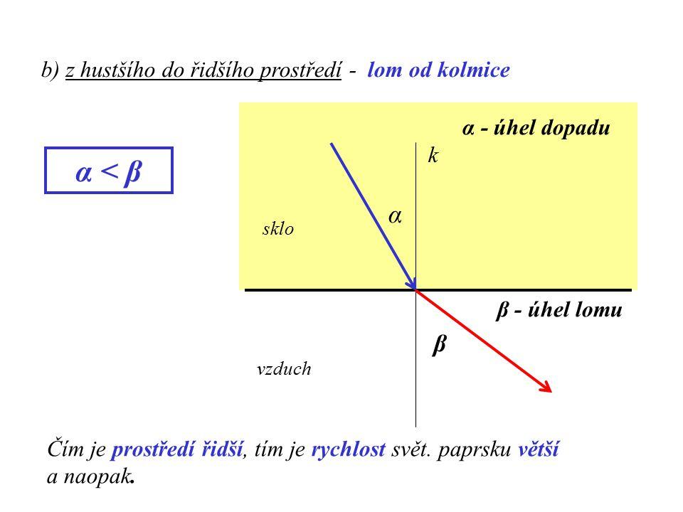 b) z hustšího do řidšího prostředí - lom od kolmice α k β α < β Čím je prostředí řidší, tím je rychlost svět.