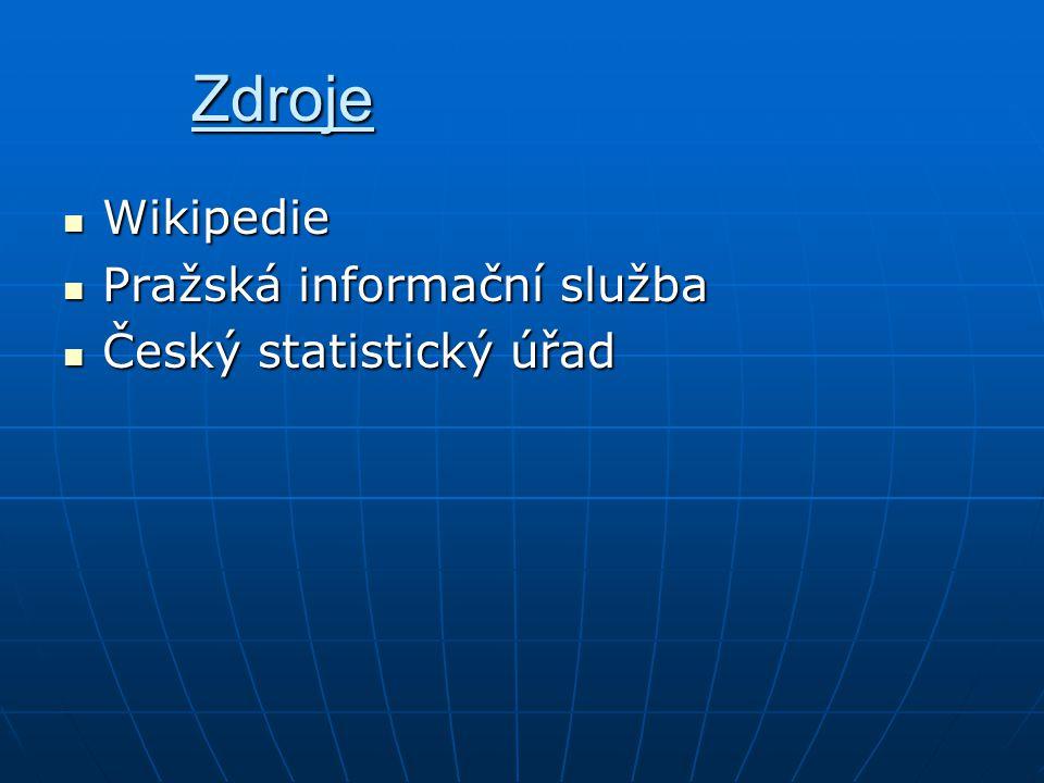 Zdroje Wikipedie Wikipedie Pražská informační služba Pražská informační služba Český statistický úřad Český statistický úřad