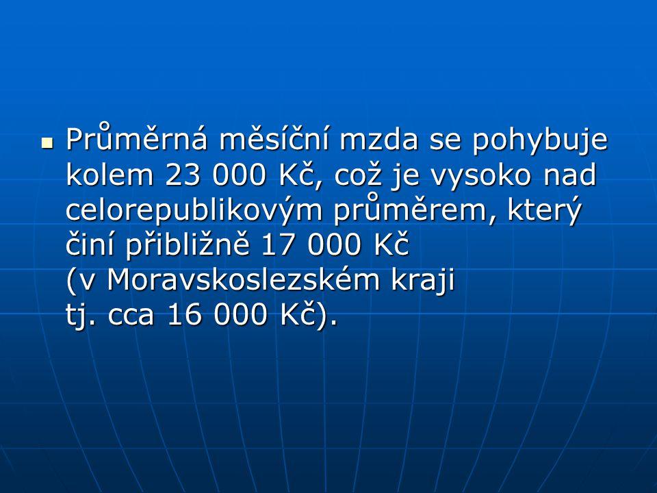 Průměrná měsíční mzda se pohybuje kolem 23 000 Kč, což je vysoko nad celorepublikovým průměrem, který činí přibližně 17 000 Kč (v Moravskoslezském kra