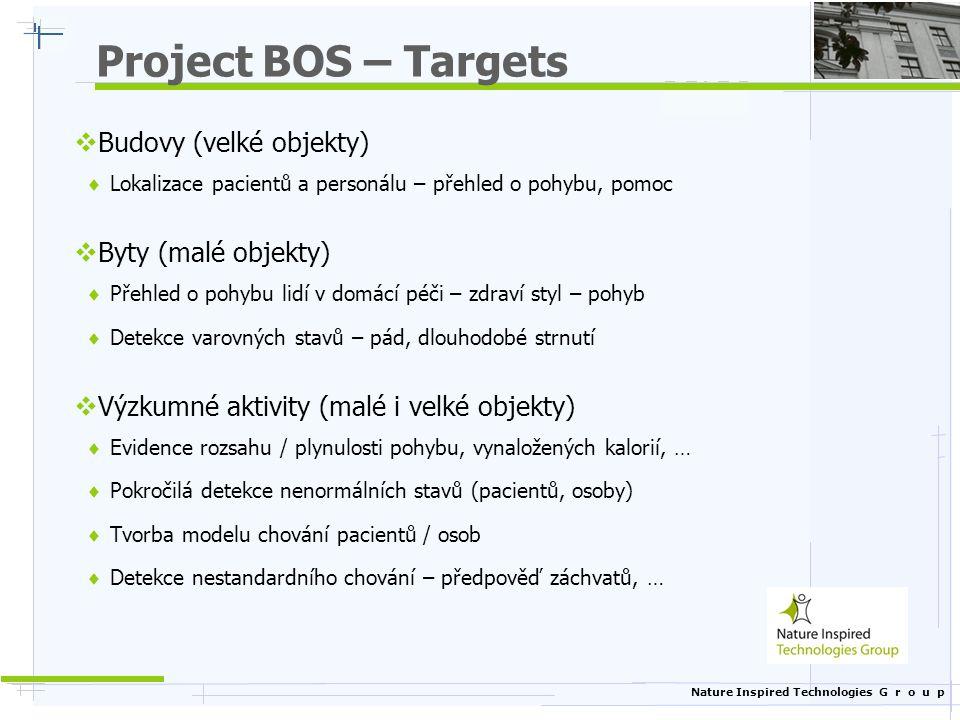 Nature Inspired Technologies G r o u p Project BOS – Targets  Budovy (velké objekty)  Lokalizace pacientů a personálu – přehled o pohybu, pomoc  Byty (malé objekty)  Přehled o pohybu lidí v domácí péči – zdraví styl – pohyb  Detekce varovných stavů – pád, dlouhodobé strnutí  Výzkumné aktivity (malé i velké objekty)  Evidence rozsahu / plynulosti pohybu, vynaložených kalorií, …  Pokročilá detekce nenormálních stavů (pacientů, osoby)  Tvorba modelu chování pacientů / osob  Detekce nestandardního chování – předpověď záchvatů, …