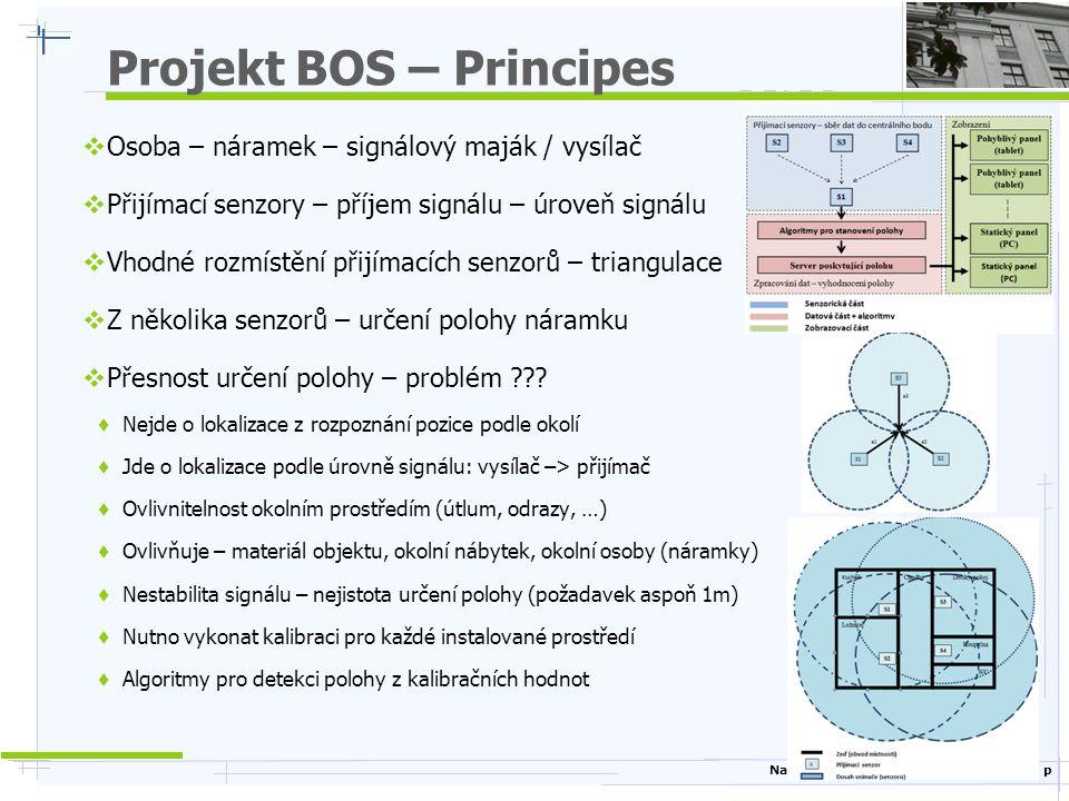 Nature Inspired Technologies G r o u p Projekt BOS – Principes  Osoba – náramek – signálový maják / vysílač  Přijímací senzory – příjem signálu – úroveň signálu  Vhodné rozmístění přijímacích senzorů – triangulace  Z několika senzorů – určení polohy náramku  Přesnost určení polohy – problém .
