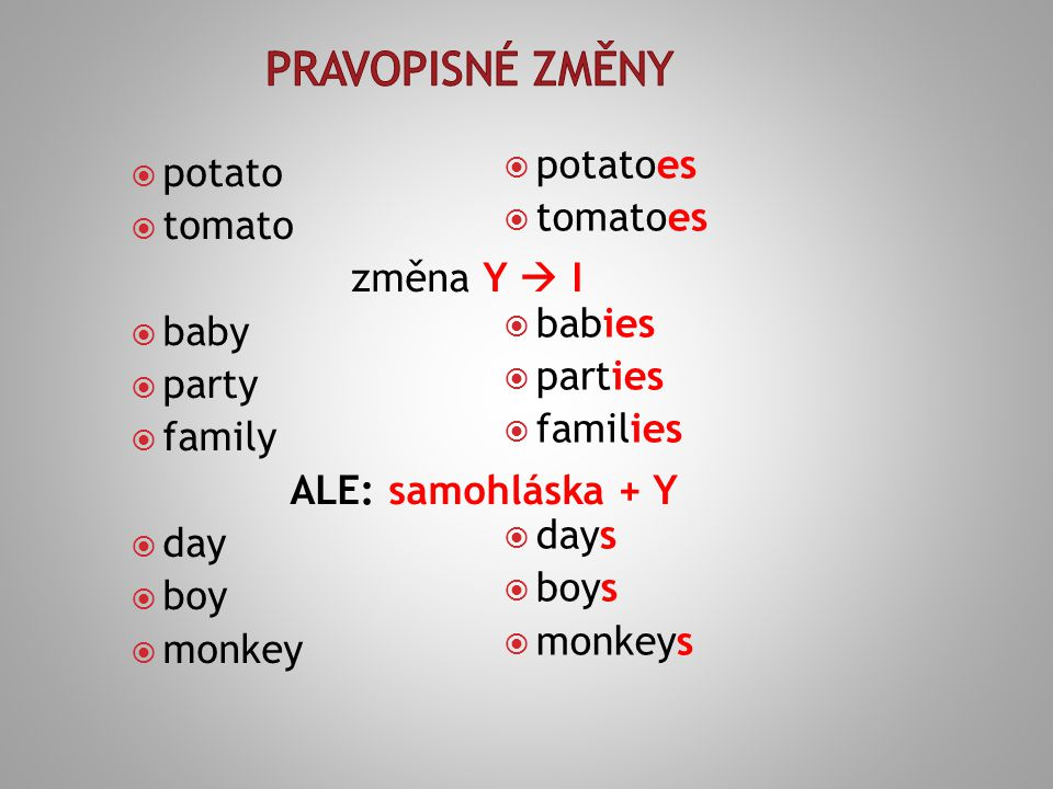  potato  tomato změna Y  I  baby  party  family ALE: samohláska + Y  day  boy  monkey  potatoes  tomatoes  babies  parties  families  days  boys  monkeys