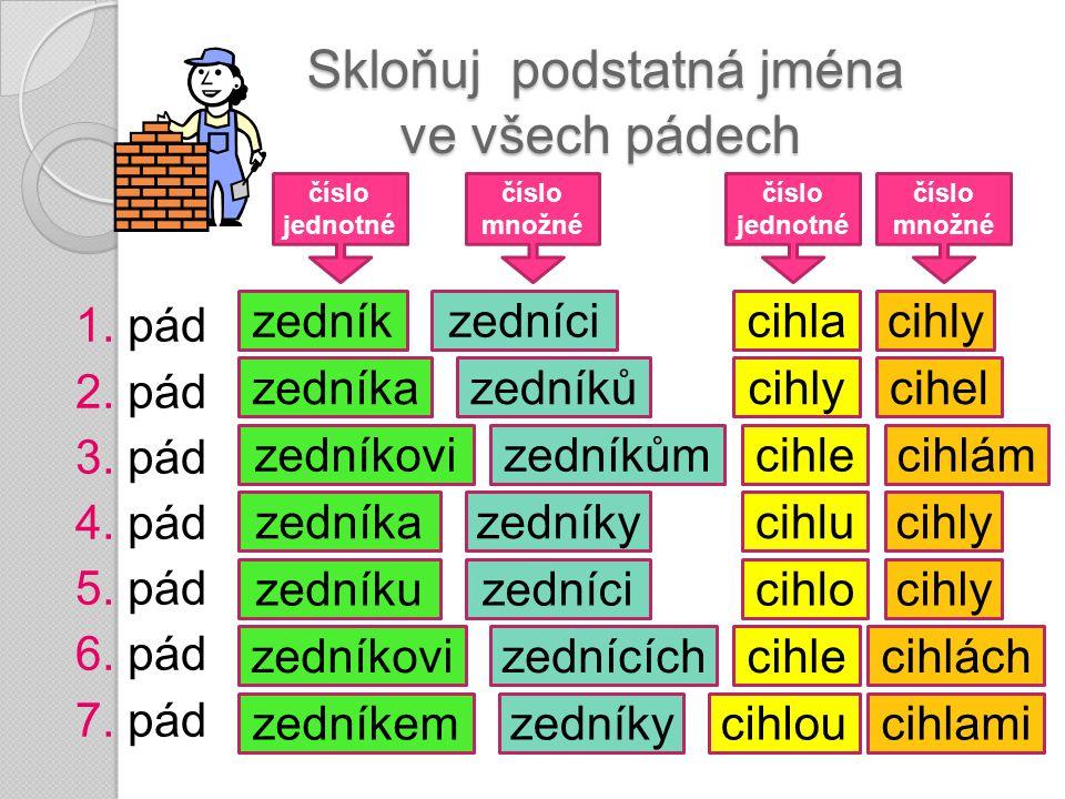 Skloňuj podstatná jména ve všech pádech Skloňuj podstatná jména ve všech pádech 1. pád 2. pád 3. pád 4. pád 5. pád 6. pád 7. pád zedník zedníka zedník