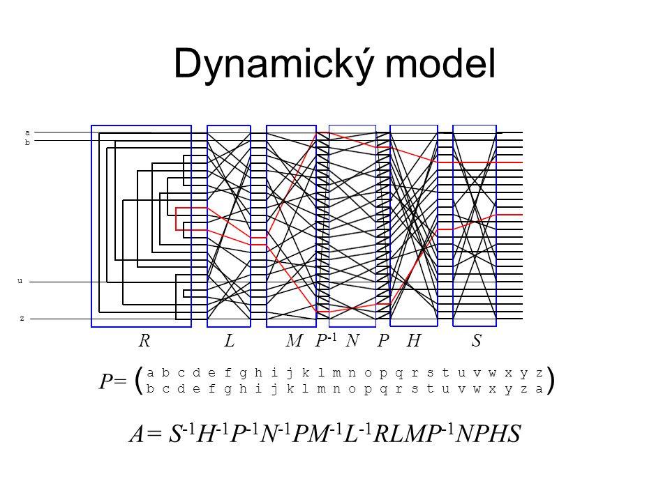 Dynamický model R L M P -1 N P H S a b c d e f g h i j k l m n o p q r s t u v w x y z b c d e f g h i j k l m n o p q r s t u v w x y z a () P= A= S -1 H -1 P -1 N -1 PM -1 L -1 RLMP -1 NPHS abab u z