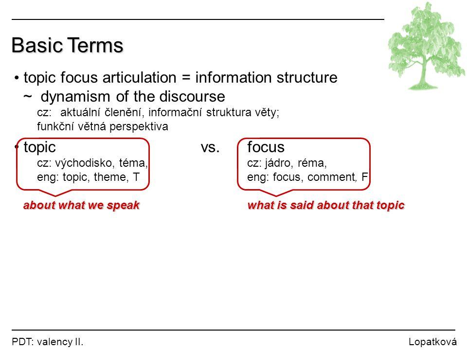 PDT: valency II. Lopatková Basic Terms topic focus articulation = information structure ~ dynamism of the discourse cz: aktuální členění, informační s