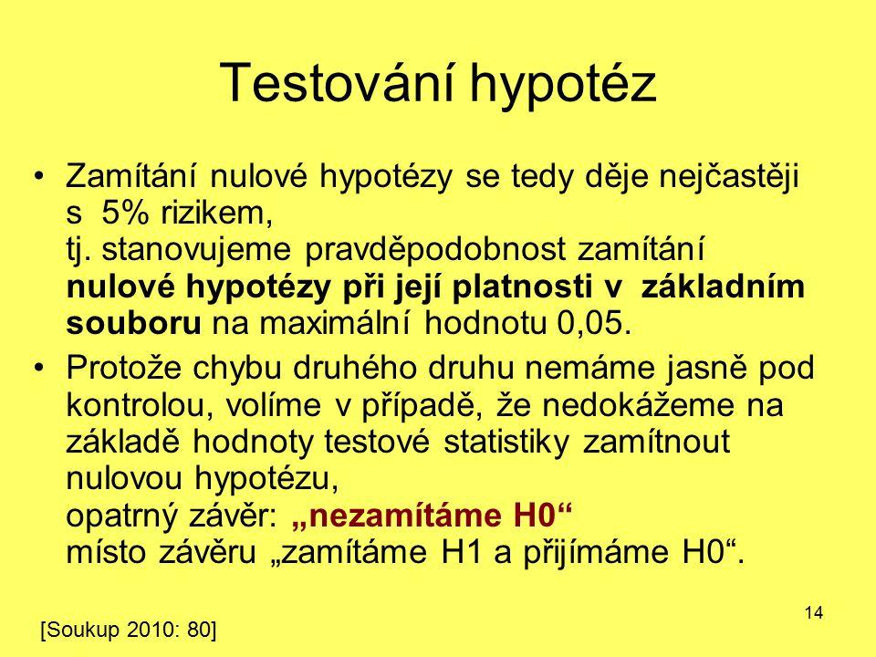14 Testování hypotéz Zamítání nulové hypotézy se tedy děje nejčastěji s 5% rizikem, tj. stanovujeme pravděpodobnost zamítání nulové hypotézy při její