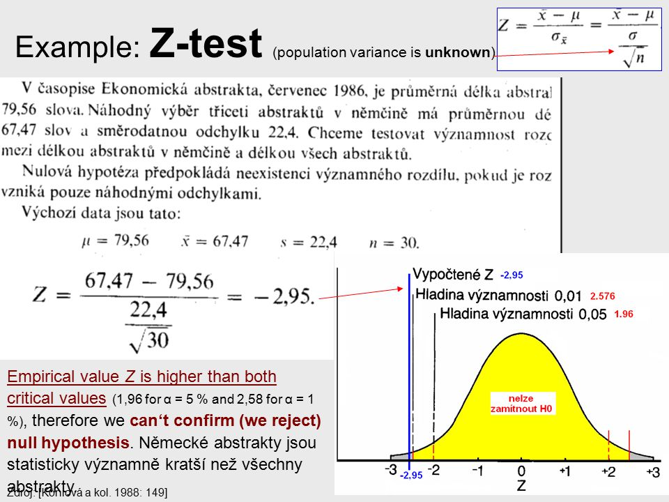28 Example: Z-test (population variance is unknown) Zdroj: [Köniová a kol. 1988: 149] Empirical value Z is higher than both critical values (1,96 for