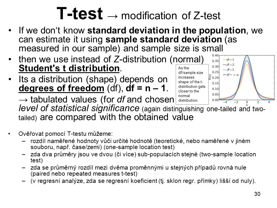 30 T-test → modification of Z-test If we don't know standard deviation in the population, we can estimate it using sample standard deviation (as measu