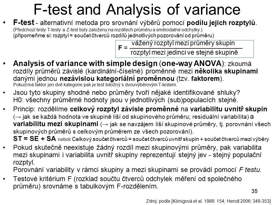 35 F-test and Analysis of variance F-test - alternativní metoda pro srovnání výběrů pomocí podílu jejich rozptylů. (Předchozí testy T-testy a Z-test b