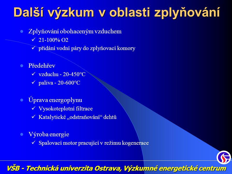 Další výzkum v oblasti zplyňování Zplyňování obohaceným vzduchem 21-100% O2 přidání vodní páry do zplyňovací komory Předehřev vzduchu - 20-450°C paliv