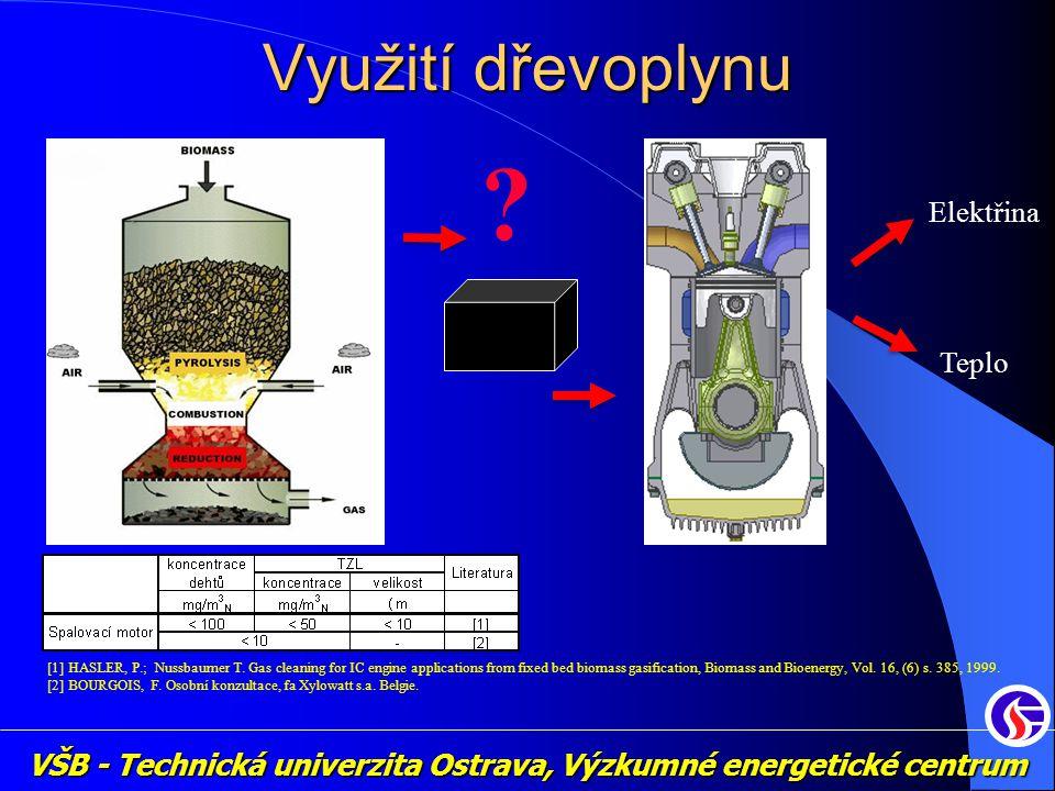 VŠB - Technická univerzita Ostrava, Výzkumné energetické centrum Využití dřevoplynu Elektřina Teplo [1] HASLER, P.; Nussbaumer T. Gas cleaning for IC