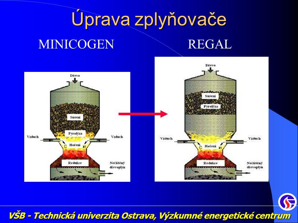 Úprava zplyňovače MINICOGENREGAL