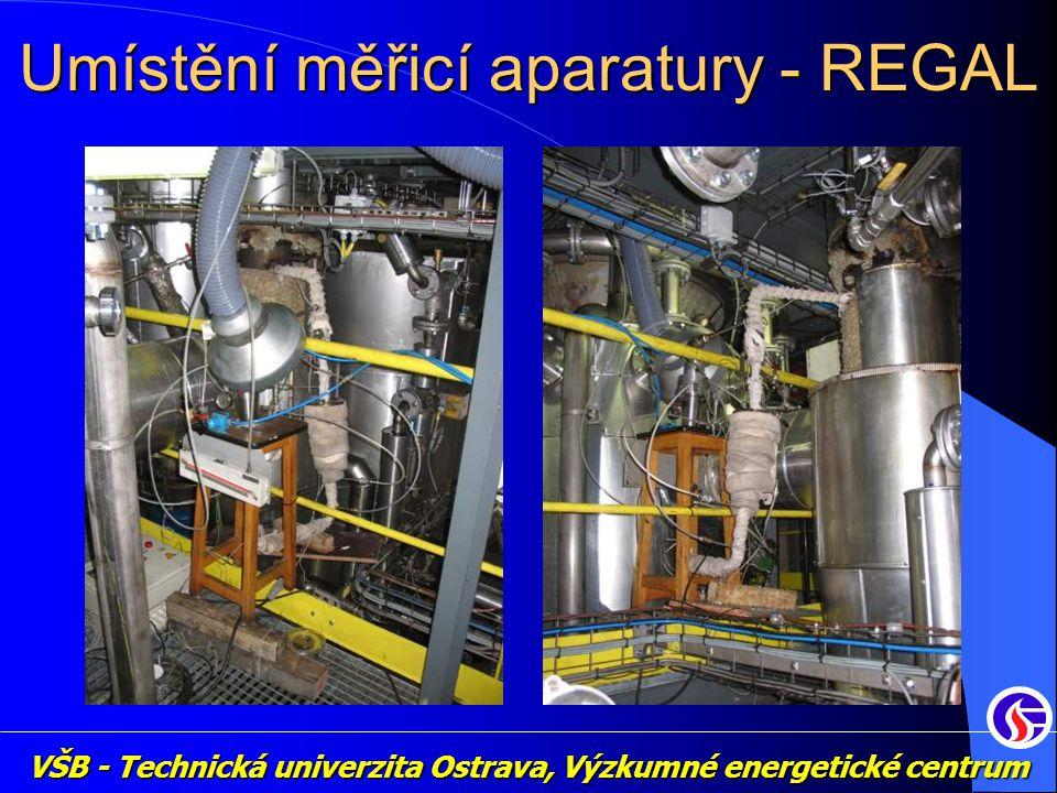 VŠB - Technická univerzita Ostrava, Výzkumné energetické centrum Umístění měřicí aparatury - REGAL