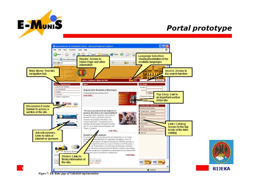 ISSS/LORIS 2003, PRAHA, HRADEC KRALOVE, 24.3.2003. 30/60 RIJEKA RIJEKA. Portal prototype