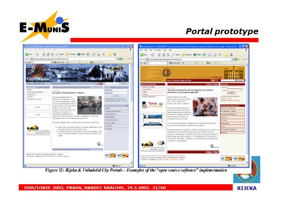 ISSS/LORIS 2003, PRAHA, HRADEC KRALOVE, 24.3.2003. 31/60 RIJEKA RIJEKA. Portal prototype