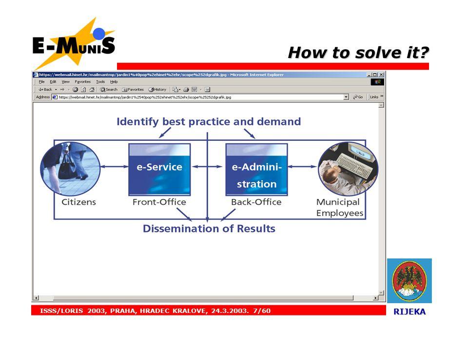 ISSS/LORIS 2003, PRAHA, HRADEC KRALOVE, 24.3.2003. 7/60 RIJEKA RIJEKA. How to solve it?