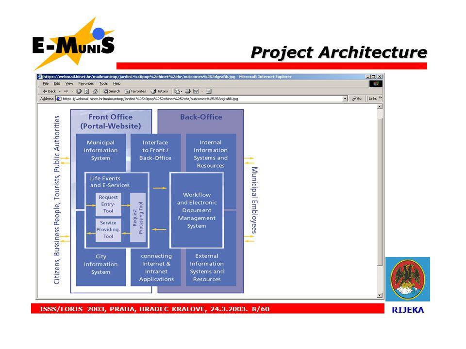 ISSS/LORIS 2003, PRAHA, HRADEC KRALOVE, 24.3.2003. 8/60 RIJEKA RIJEKA. Project Architecture