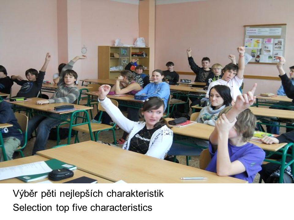 ZŠ Školní Vrchlabí, 8.B – únor, březen 2012